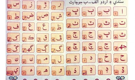 Sindhi Huruf Tahajee