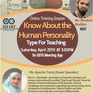 Know about human personality